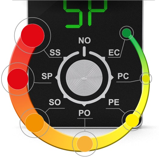 Gaspedal Tuning Peugeot 3008 1.6 BlueHDi 120 ps